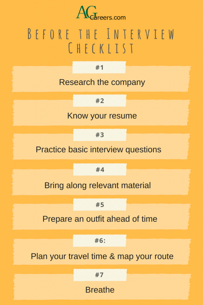 before the interview checklist