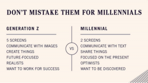 generation z vs millennial
